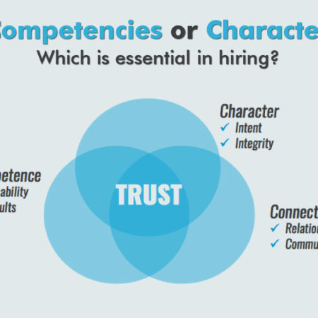 Competencies-or-Character